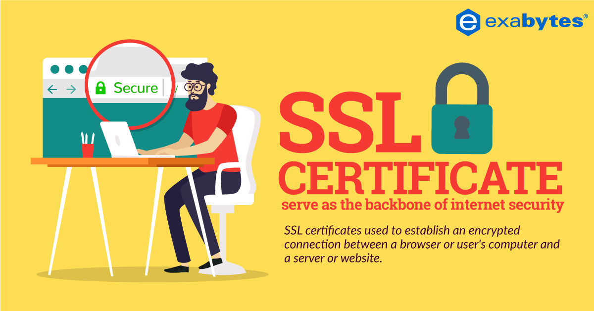 Infographic Why Do You Need Ssl In 2018 Exabytes Singapore