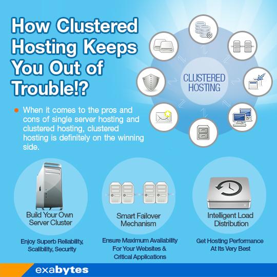 Single-Server-Hosting-vs-Clustered-Hosting1