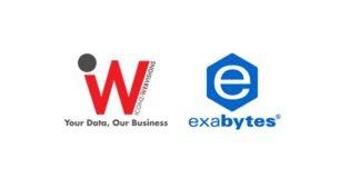 exabytes and iwv